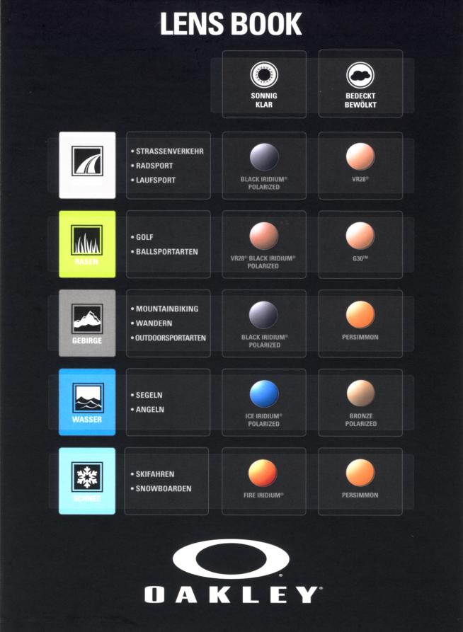 Oakley Lens Guide